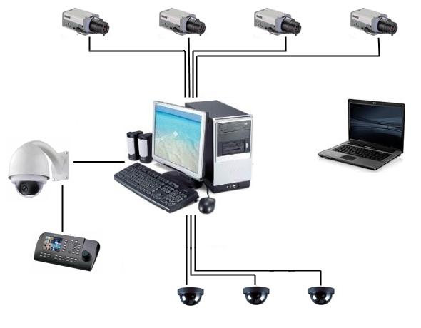 Система фотонаблюдения своими руками что и как