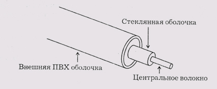 Структура_ВОК.jpg